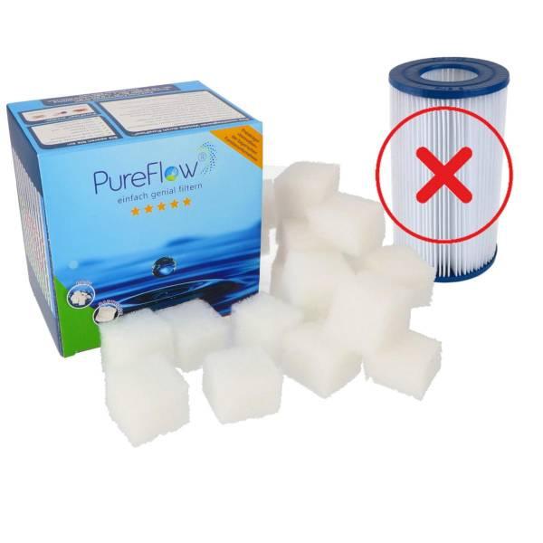 PureFlow® CUBE