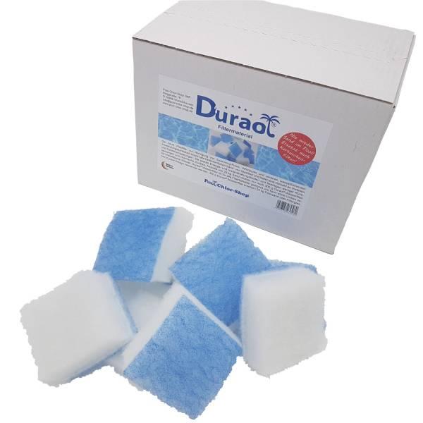 Duraol® Filtermaterial